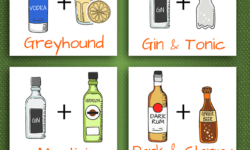 10 Classic Two-Ingredient Cocktails [Infographic]