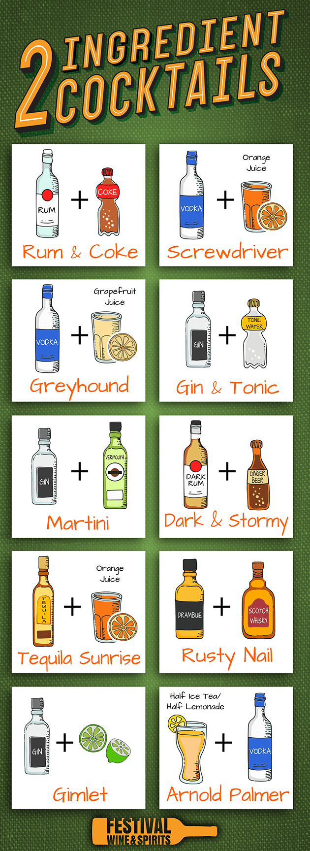 two ingredient cocktails list